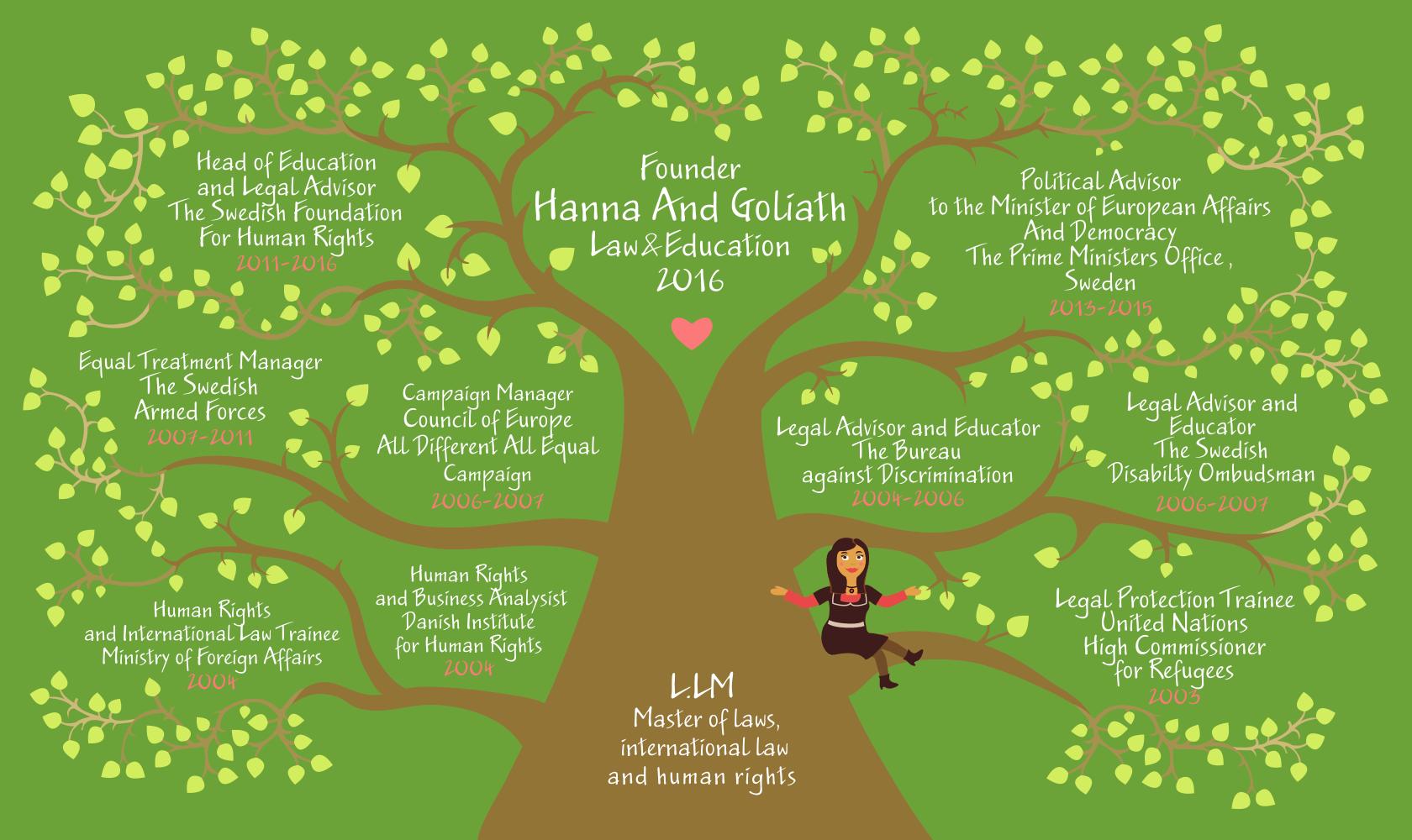 Hanna_Tree_new